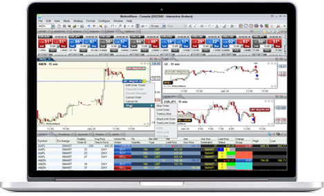 Demo options and futures trading