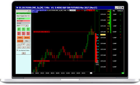 Sierra Chart Futures Trading Platform Pic